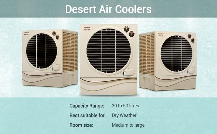Selecting The Right Air Cooler To Battle The Summer Resource Centre By Reliance Digital