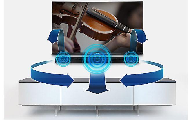 Samsung HW-M450 Soundbar Review | | Resource Centre by