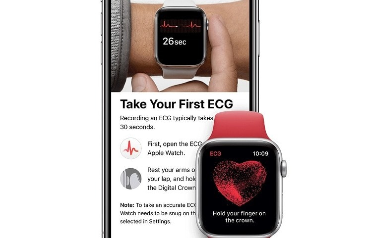 Apple Watch Series 4 – Your personal ECG Monitor