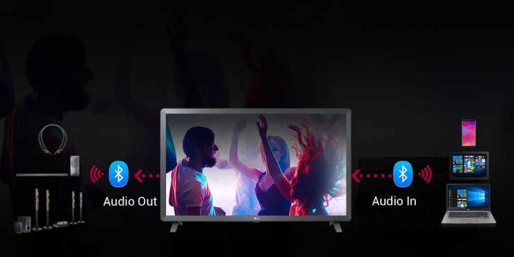 LG LK616 (32-inch) HD Smart TV Review | | Resource Centre by