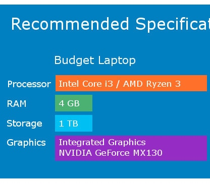 Laptops for college students – How to choose one